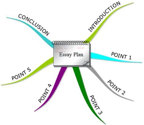 How to write a good exam essay